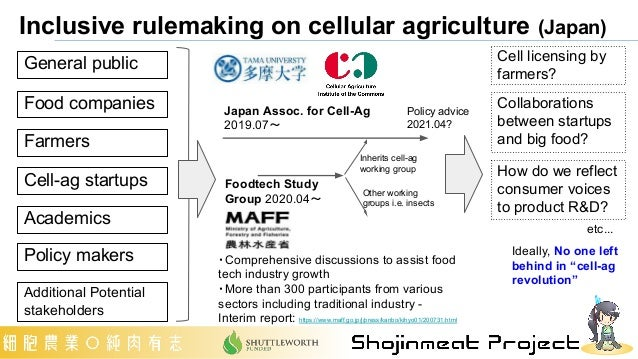 Inclusive rulemaking on cellular agriculture (Japan) Foodtech Study Group 2020.04~ Inherits cell-ag working group Japan As...