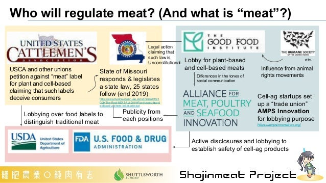 """Who will regulate meat? (And what is """"meat""""?) USCA and other unions petition against """"meat"""" label for plant and cell-based..."""