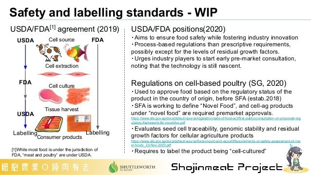 Safety and labelling standards - WIP USDA USDA/FDA[1] agreement (2019) FDA FDA USDA Labelling [1]While most food is under ...