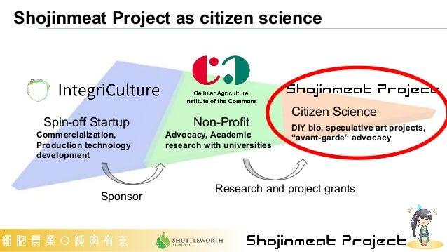 Shojinmeat Project as citizen science Citizen Science Non-Profit Advocacy, Academic research with universities DIY bio, sp...