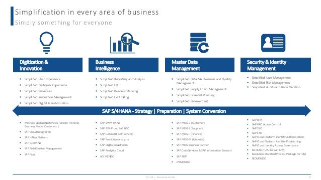 Simplification in every area of business © 2021 - IBsolution GmbH 17 Simply something for everyone Master Data Management ...