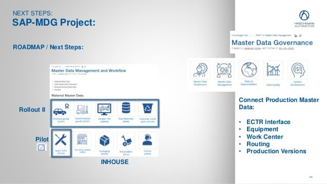 26 NEXT STEPS: SAP-MDG Project: ROADMAP / Next Steps: Rollout II INHOUSE Pilot Connect Production Master Data: • ECTR Inte...