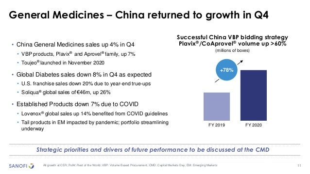 11 General Medicines – China returned to growth in Q4 • China General Medicines sales up 4% in Q4 • VBP products, Plavix® ...