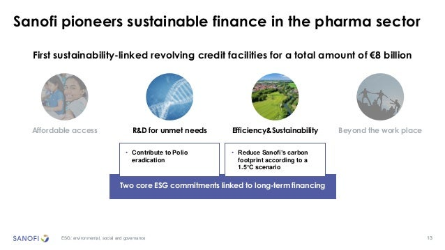 13 First sustainability-linked revolving credit facilities for a total amount of €8 billion Sanofi pioneers sustainable fi...