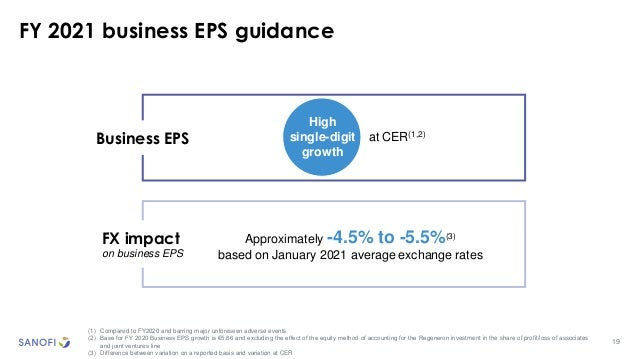 19 FY 2021 business EPS guidance (1) Compared to FY2020 and barring major unforeseen adverse events (2) Base for FY 2020 B...