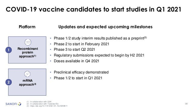 30 COVID-19 vaccine candidates to start studies in Q1 2021 (1) In collaboration with GSK (2) In collaboration with Transla...