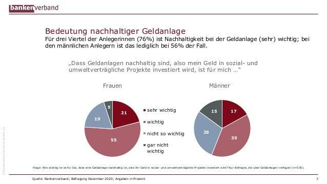 Genderaspekte bei der Geldanlage Slide 3