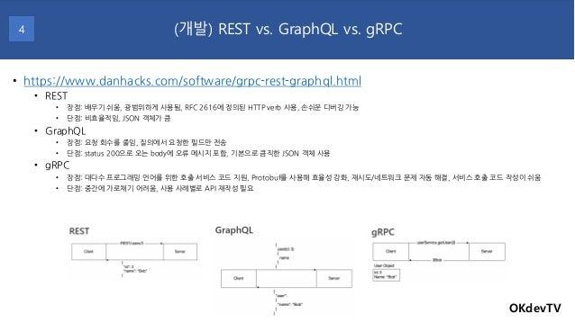 OKdevTV (개발) REST vs. GraphQL vs. gRPC 4 • https://www.danhacks.com/software/grpc-rest-graphql.html • REST • 장점: 배우기 쉬움, 광...