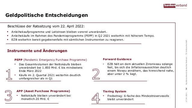 Chartbook Geldpolitik der EZB Slide 3