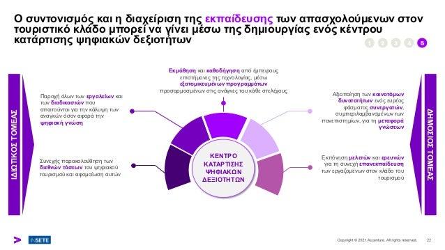 Ο συντονισμός και η διαχείριση της εκπαίδευσης των απασχολούμενων στον τουριστικό κλάδο μπορεί να γίνει μέσω της δημιουργί...