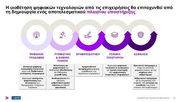 Η υιοθέτηση ψηφιακών τεχνολογιών από τις επιχειρήσεις θα επιταχυνθεί από τη δημιουργία ενός αποτελεσματικού πλαισίου υποστ...