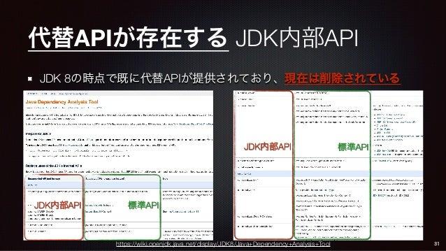 代替APIが存在する JDK内部API https://wiki.openjdk.java.net/display/JDK8/Java+Dependency+Analysis+Tool 31 JDK 8の時点で既に代替APIが提供されており、現...