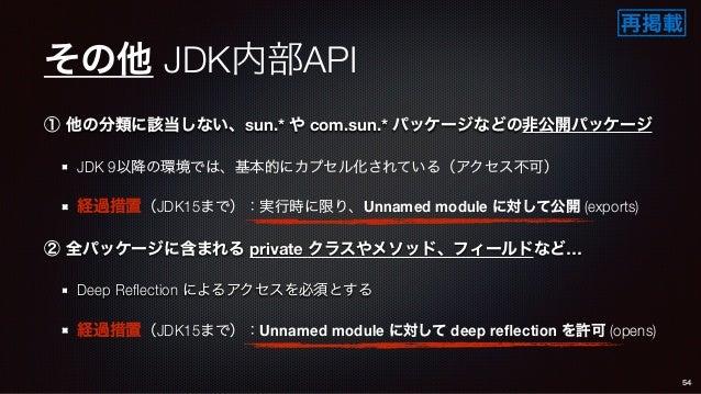 その他 JDK内部API ① 他の分類に該当しない、sun.* や com.sun.* パッケージなどの非公開パッケージ JDK 9以降の環境では、基本的にカプセル化されている(アクセス不可) 経過措置(JDK15まで):実行時に限り、Unna...
