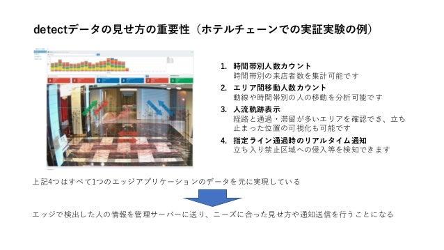20210511 Jetson Japan Users Group Slide 3