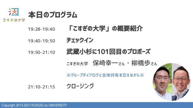 "Copyright 2013-2021 KOSUGI no UNIVERSITY O>P<=QO>PR@ !""#$%&'(%)*+, O>PR@QO>PS@ -./012 O>PS@Q<OPO@ 34567898:;%<=>?@ TUVWX& ..."