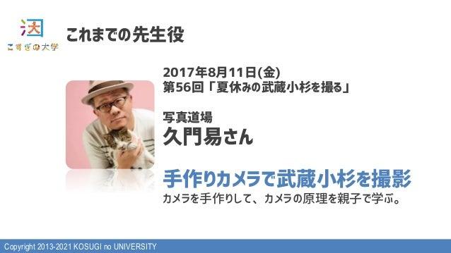 """Copyright 2013-2021 KOSUGI no UNIVERSITY 5>?@#ABC LMN¡P›RNNTUVW X†SY6®¯v:)*+,‡°‰< ±²³5 ˆ‰Š%& ‹Œ•Ž••""""Z[]J'' ÌÍr•ÎÏf{^BÌÍr,Ð..."""