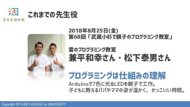 "Copyright 2013-2021 KOSUGI no UNIVERSITY 5>?@#ABC LMN›P›RL†TUVW XS›Y6)*+,£´µ:¶·¸¹kc¸º»< ¼:¶·¸¹kc¸º» """"•–%&D—˜™š%& ›œ••ž*•+..."