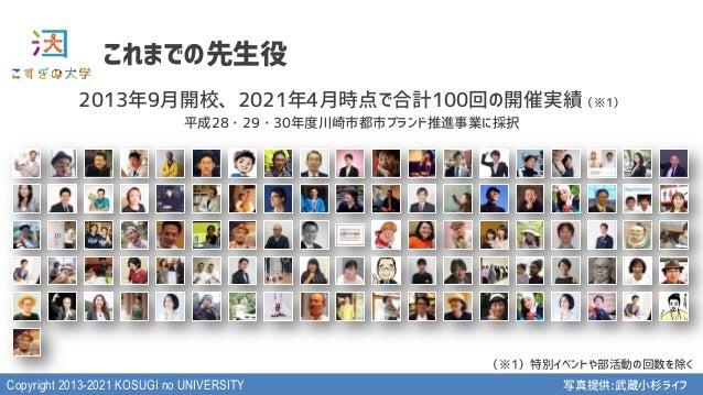 "Copyright 2013-2021 KOSUGI no UNIVERSITY 5>?@#ABC MNOP*QRSTUIV 2#""?3;5@AB2#2""365CDEFG""##$,@HIJWX(Y !""#$%#&%'()*+,-.-/01234..."