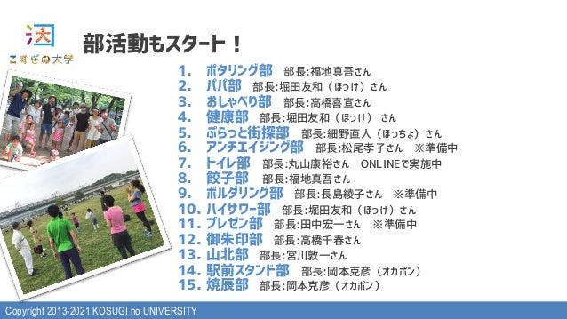 Copyright 2013-2021 KOSUGI no UNIVERSITY DEFGHIJ0K 67 89:;<= :;<=>?@AB >7 ??= :;<CDEFGHIJKAB @7 ABCDE= :;<LMNOAB F7 GH= :;...
