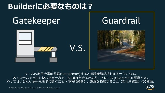 © 2021, Amazon Web Services, Inc. or its Affiliates. All rights reserved. Builderに必要なものは︖ Gatekeeper Guardrail V.S. ツールの利⽤...