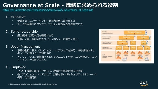 © 2021, Amazon Web Services, Inc. or its Affiliates. All rights reserved. Governance at Scale - 職務に求められる役割 1. Executive • ...