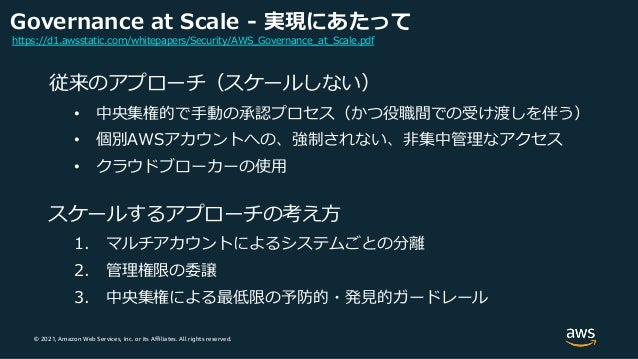 © 2021, Amazon Web Services, Inc. or its Affiliates. All rights reserved. Governance at Scale - 実現にあたって 従来のアプローチ(スケールしない) ...