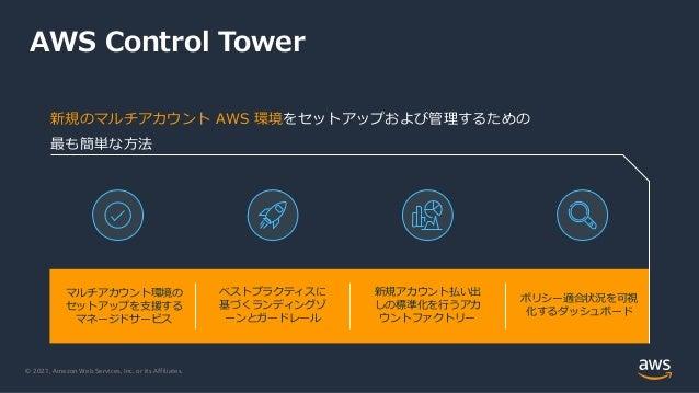 © 2021, Amazon Web Services, Inc. or its Affiliates. AWS Control Tower 新規のマルチアカウント AWS 環境をセットアップおよび管理するための 最も簡単な⽅法 ベストプラクテ...