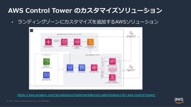 © 2021, Amazon Web Services, Inc. or its Affiliates. AWS Control Tower のカスタマイズソリューション https://aws.amazon.com/jp/solutions/...