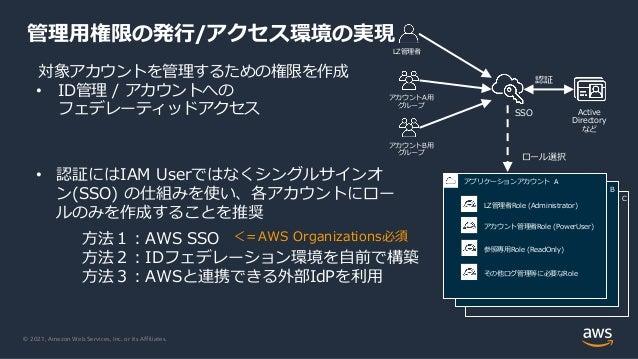 © 2021, Amazon Web Services, Inc. or its Affiliates. 管理⽤権限の発⾏/アクセス環境の実現 対象アカウントを管理するための権限を作成 • ID管理 / アカウントへの フェデレーティッドアクセ...