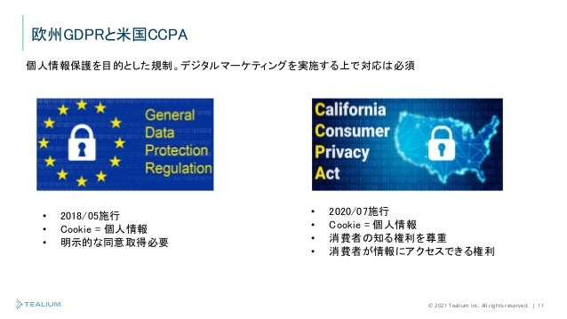 © 2021 Tealium Inc. All rights reserved.   11 欧州GDPRと米国CCPA 個人情報保護を目的とした規制。デジタルマーケティングを実施する上で対応は必須 • 2018/05施行 • Cookie = ...
