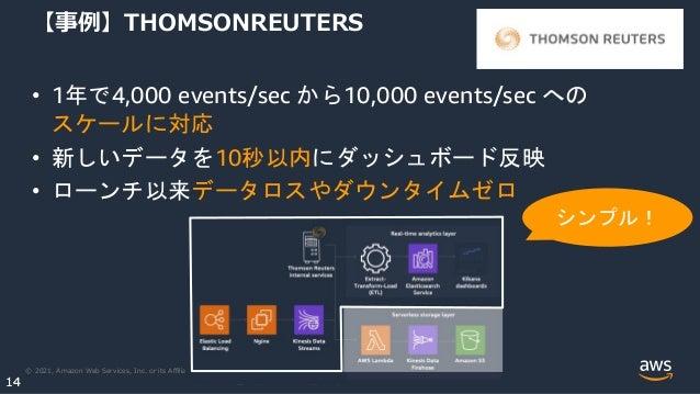 © 2021, Amazon Web Services, Inc. or its Affiliates. 14 14 【事例】THOMSONREUTERS • 1年で4,000 events/sec から10,000 events/sec への ス...