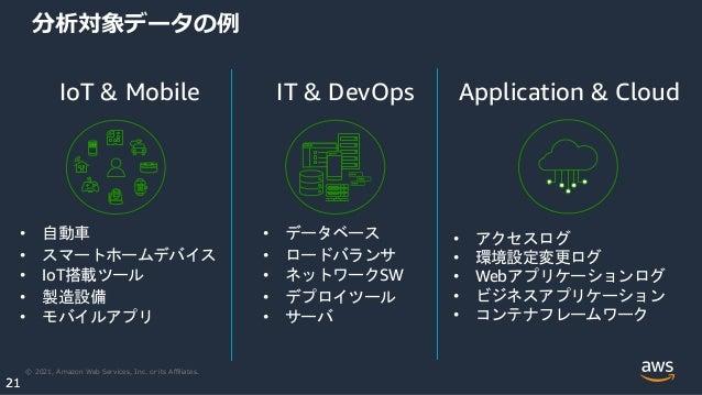 © 2021, Amazon Web Services, Inc. or its Affiliates. 21 21 分析対象データの例 IoT & Mobile • 自動車 • スマートホームデバイス • IoT搭載ツール • 製造設備 • モバ...