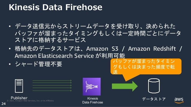 © 2021, Amazon Web Services, Inc. or its Affiliates. 24 24 Kinesis Data Firehose • データ送信元からストリームデータを受け取り、決められた バッファが溜まったタイミン...