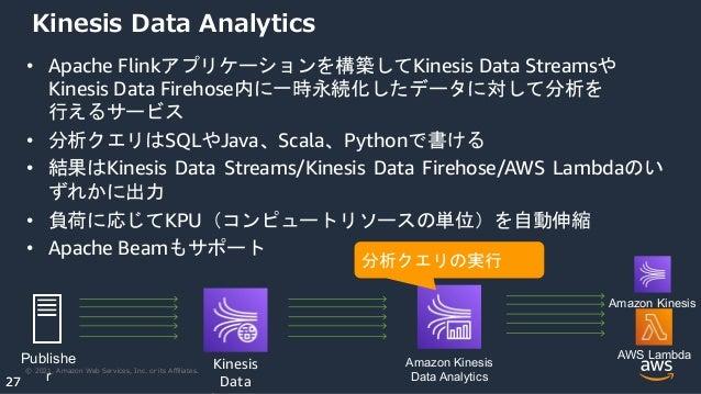 © 2021, Amazon Web Services, Inc. or its Affiliates. 27 27 Kinesis Data Analytics • Apache Flinkアプリケーションを構築してKinesis Data St...