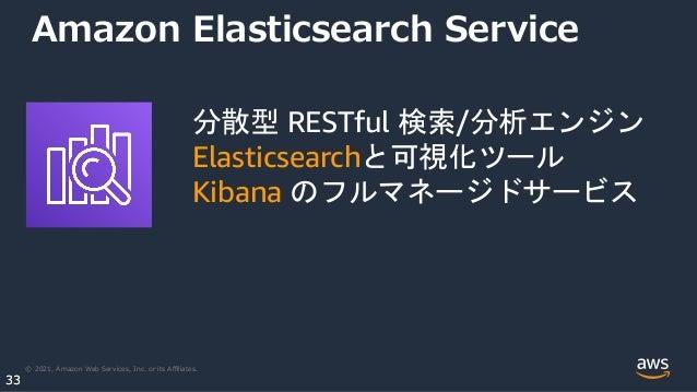 © 2021, Amazon Web Services, Inc. or its Affiliates. 33 33 Amazon Elasticsearch Service 分散型 RESTful 検索/分析エンジン Elasticsearchと...