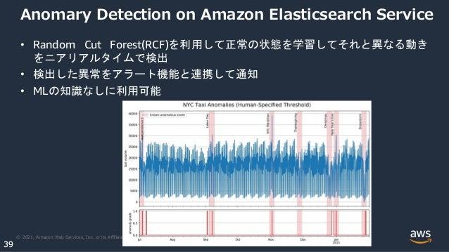 © 2021, Amazon Web Services, Inc. or its Affiliates. 39 39 Anomary Detection on Amazon Elasticsearch Service • Random Cut Fo...