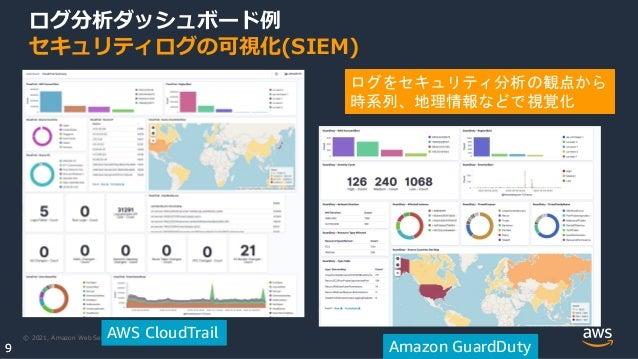 © 2021, Amazon Web Services, Inc. or its Affiliates. 9 9 ログ分析ダッシュボード例 セキュリティログの可視化(SIEM) ログをセキュリティ分析の観点から 時系列、地理情報などで視覚化 A...