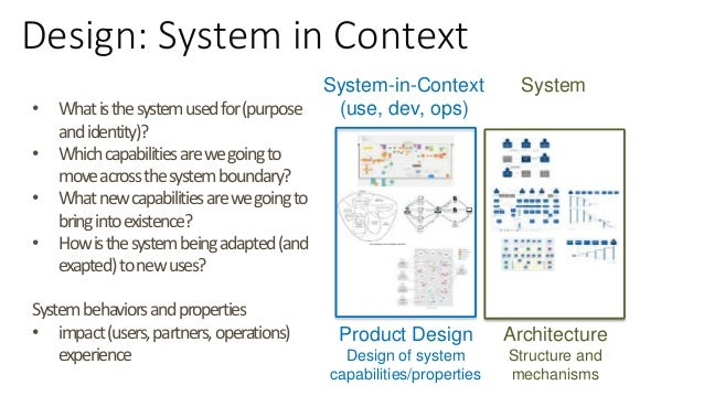 """Design Across Boundaries Context System-in-Context (use, dev, ops) System (Ecosystem) Strategy Ecosystem interventions """"Re..."""
