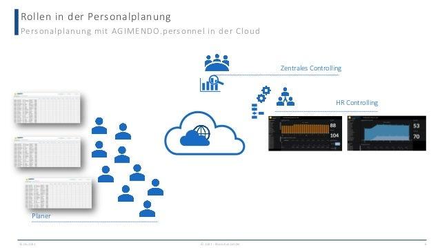 Rollen in der Personalplanung Personalplanung mit AGIMENDO.personnel in der Cloud Planer HR Controlling Zentrales Controll...