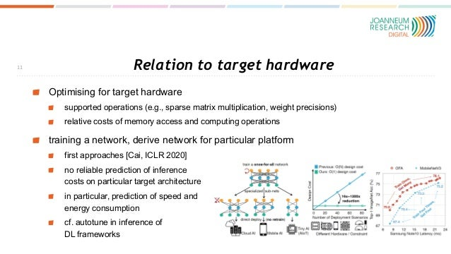 Relation to target hardware Optimising for target hardware supported operations (e.g., sparse matrix multiplication, weigh...