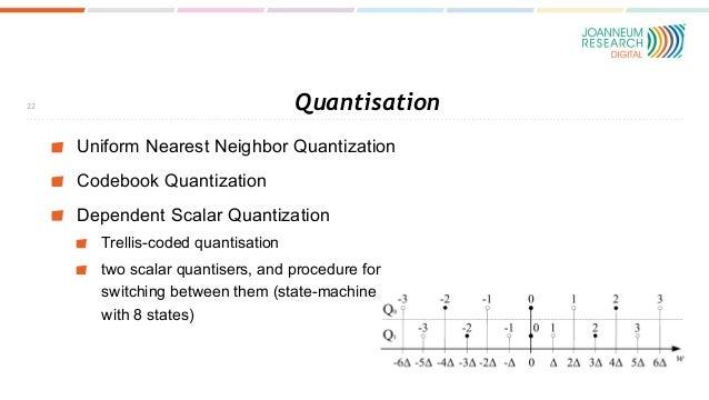 Quantisation Uniform Nearest Neighbor Quantization Codebook Quantization Dependent Scalar Quantization Trellis-coded quant...