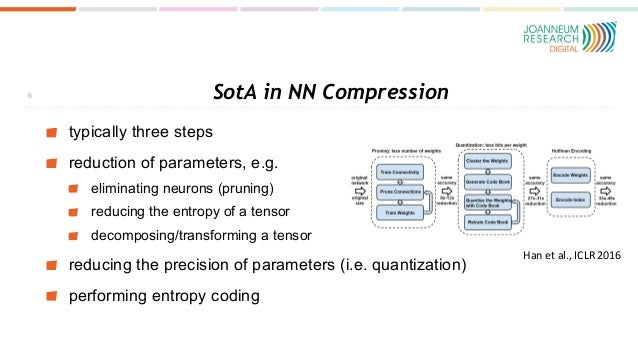 SotA in NN Compression typically three steps reduction of parameters, e.g. eliminating neurons (pruning) reducing the entr...
