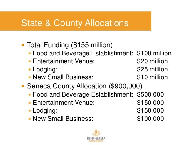 State & County Allocations  Total Funding ($155 million)  Food and Beverage Establishment: $100 million  Entertainment ...