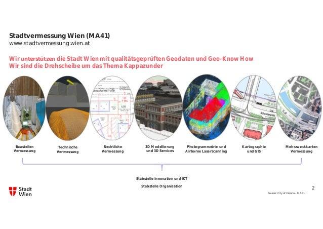 Kappazunder Testdatensatz 2020 OGD Wien Slide 2