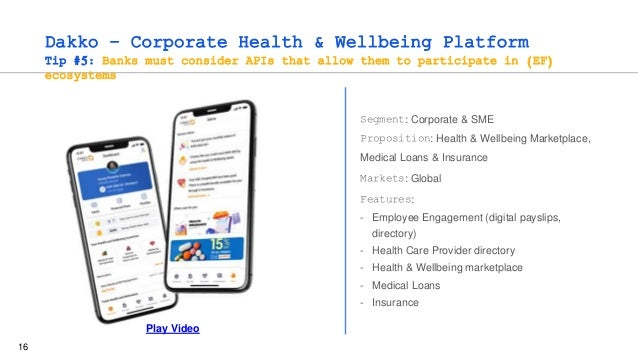 16 Dakko – Corporate Health & Wellbeing Platform Tip #5: Banks must consider APIs that allow them to participate in (EF) e...