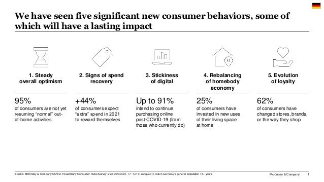 McKinsey & Company 1 We have seen five significant new consumer behaviors, some of which will have a lasting impact Source...