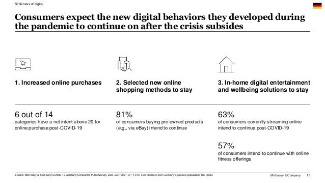 McKinsey & Company 18 Consumers expect the new digital behaviors they developed during the pandemic to continue on after t...