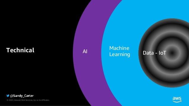 © 2020, Amazon Web Services, Inc. or its Affiliates. Technical AI Machine Learning Data - IoT