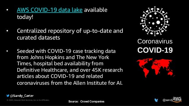 © 2020, Amazon Web Services, Inc. or its Affiliates. • AWS COVID-19 data lake available today! • Centralized repository of...