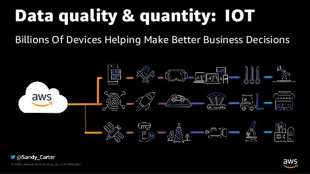 © 2020, Amazon Web Services, Inc. or its Affiliates. Data quality & quantity: IOT Billions Of Devices Helping Make Better ...